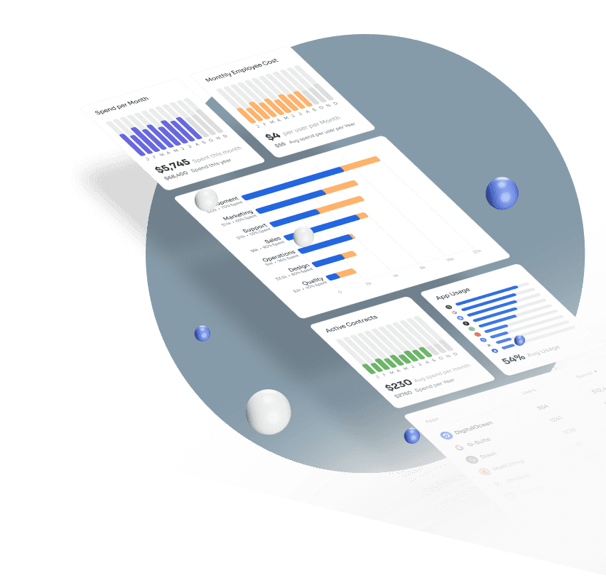 Real-time insights and reports